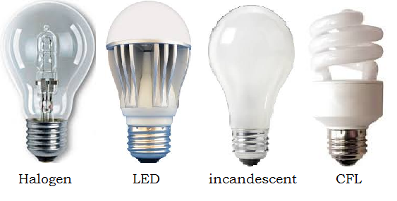 Kinds Of Light Bulbs
